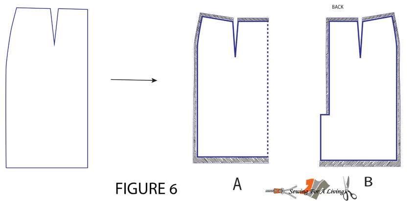 Add seam allowance to a skirt pattern